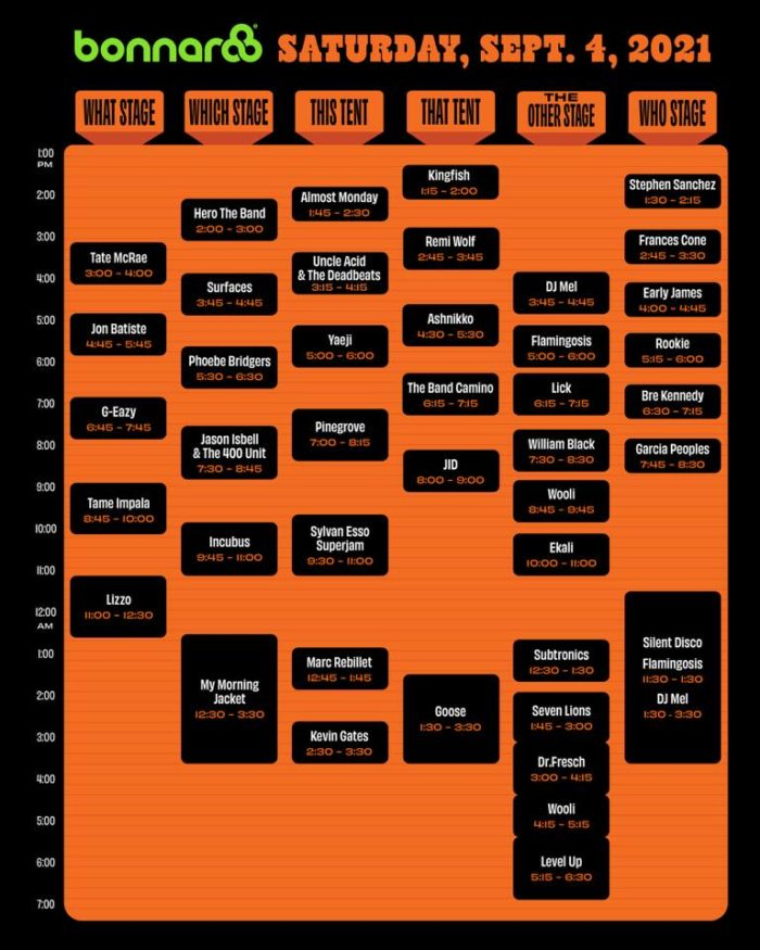 Bonnaroo Daily Schedule: Saturday